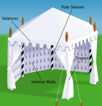 indian tents & Big Sky Tentsu2014Decorative Optionsu2014Design your Tent